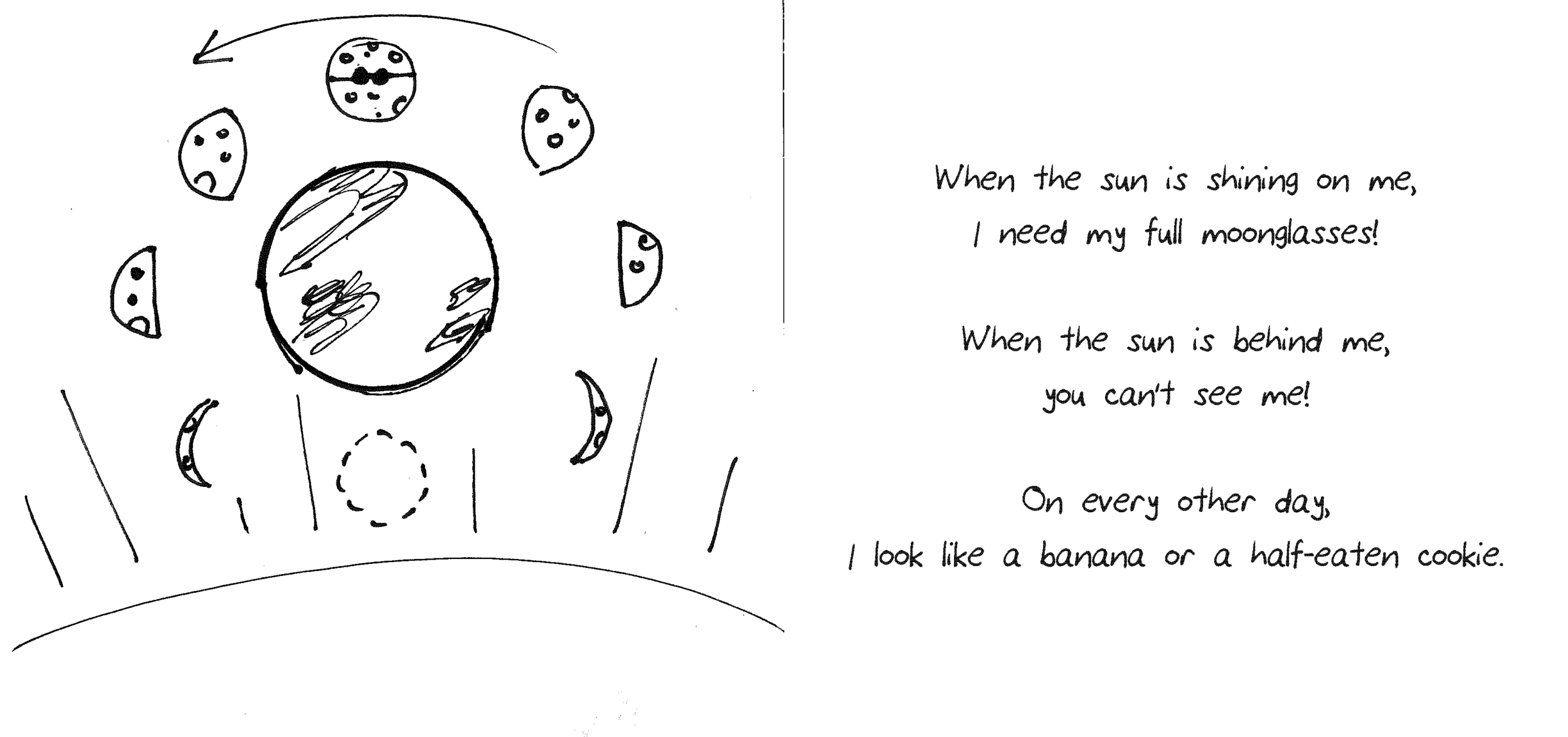 S&B Science Of The Moon_Page_13.png
