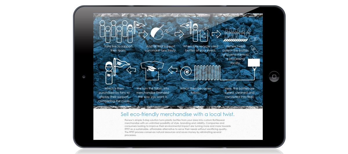 BottleWear_iPad_III.jpg