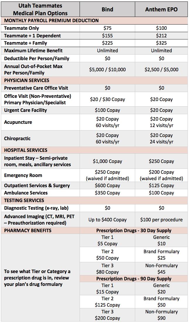 2019 UT Medical Plan Options.png