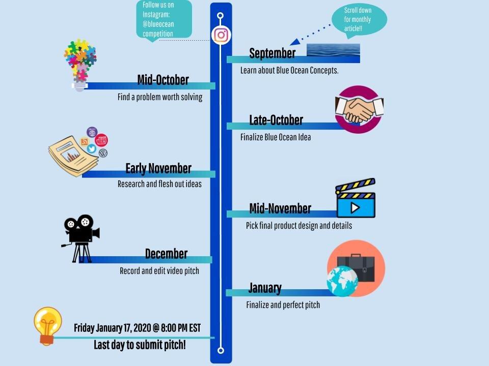 Monthly Timeline (2).jpg