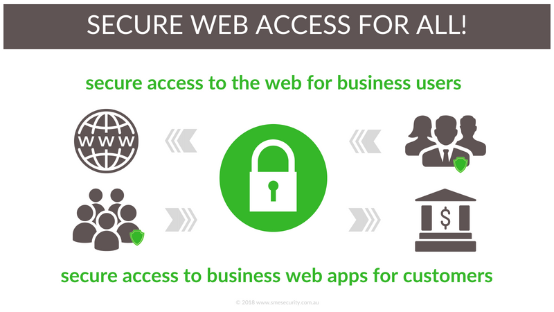using secure web access to make safe inbound customer and outbound business web access