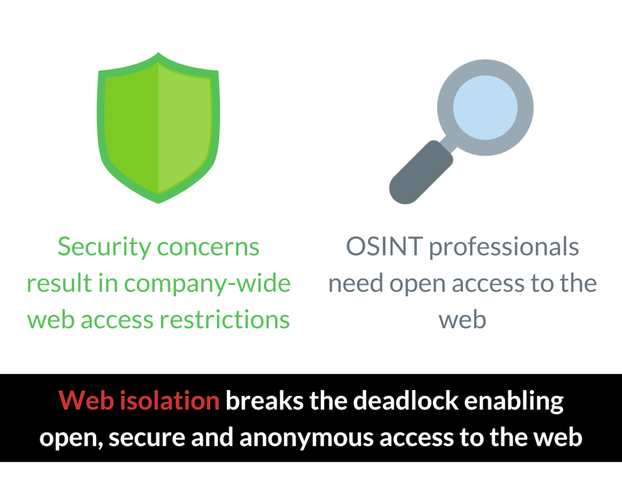 The conflict between IT security and OSINT