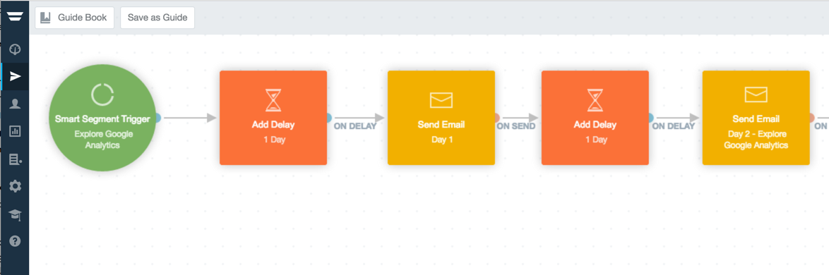 A sample from my explore google analytics training funnel