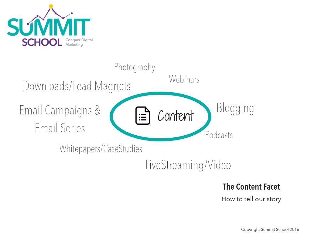 content-facet-digital-ecosystem.png