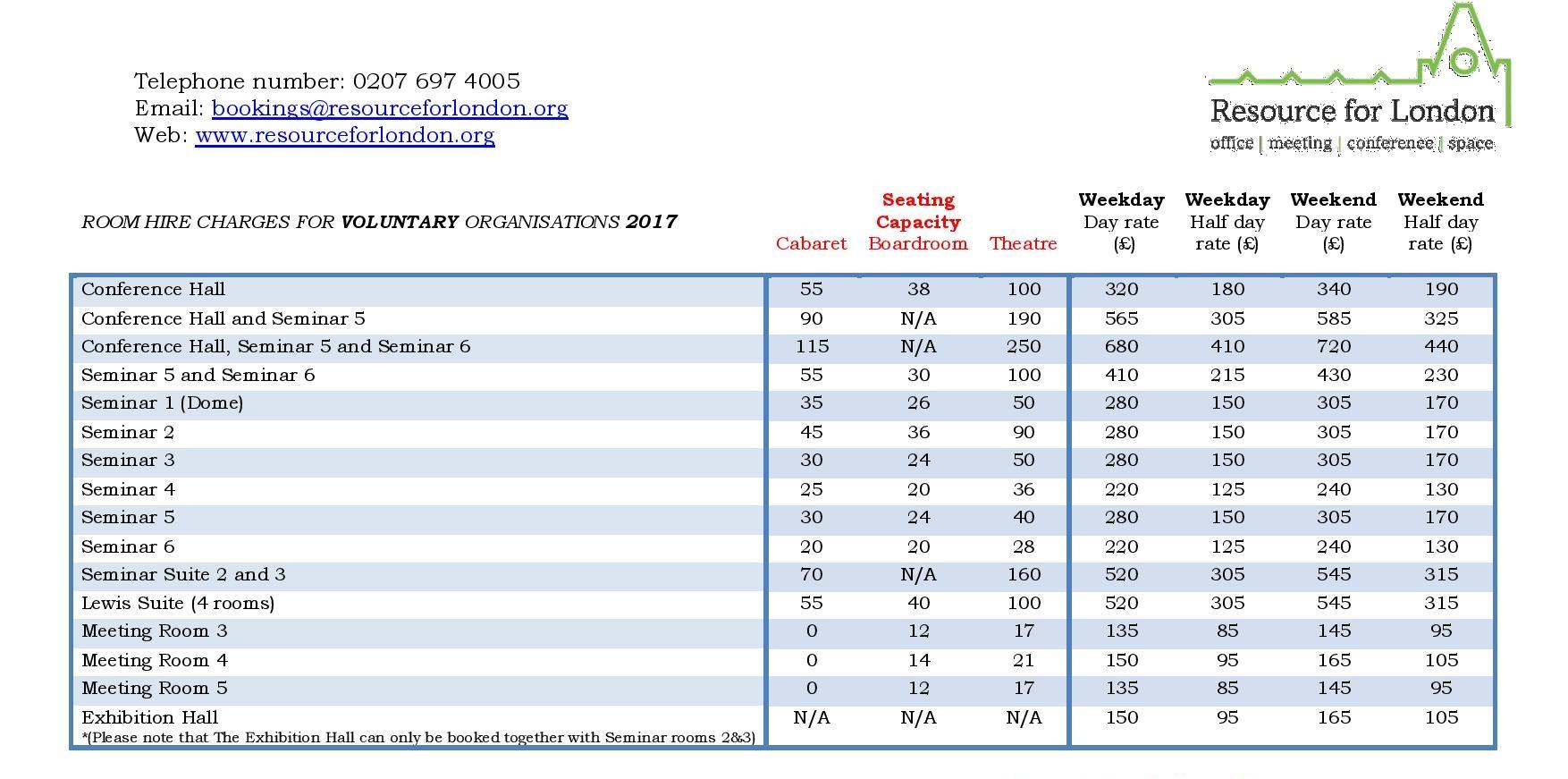 Voluntary Rates 2017.jpg