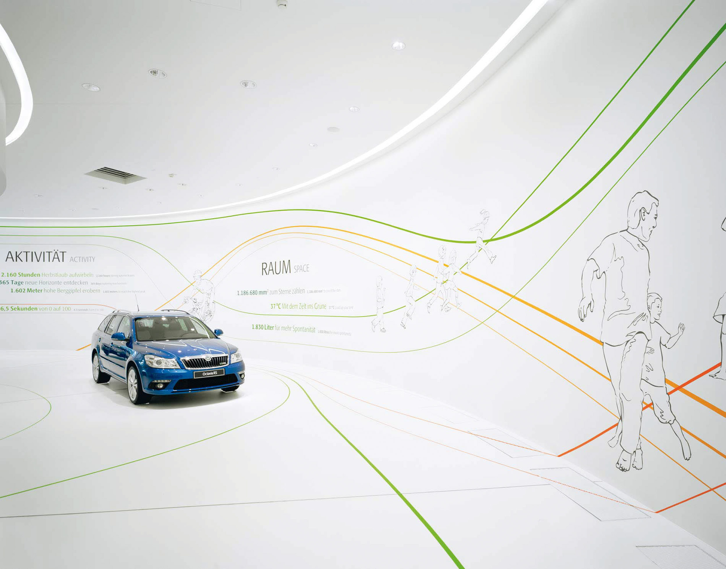 leitsystem-wegeleitsystem-skoda-ausstellung-messebau-linien-wandgrafik.jpg