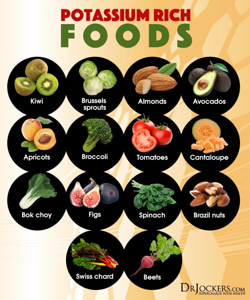 potassium foods.png