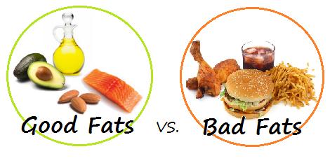 Good-vs-Bad-fats1.png