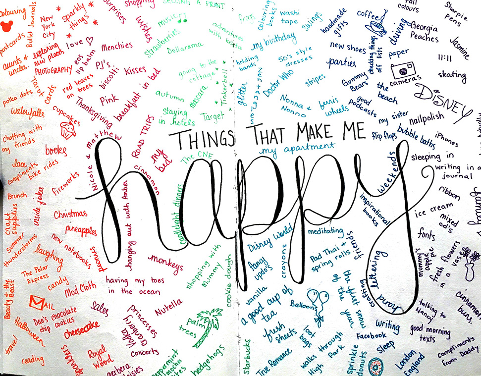 "My original completed sketchbook version of ""Things that make me happy"" - even just seeing this page makes me happy!"