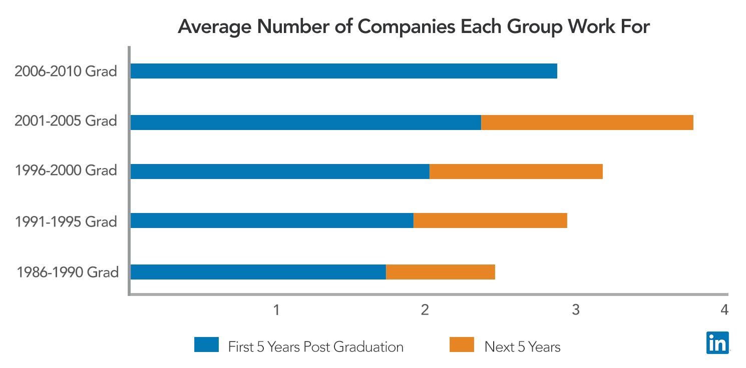 eg-millennials-chart01-(1).jpg