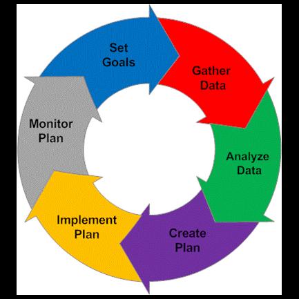 Whatisfinancialplanningwheel.png