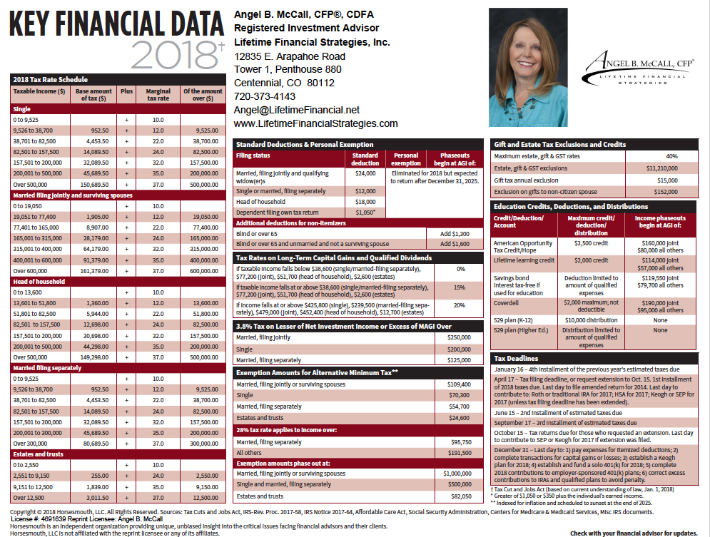 2018 Key Financial Data JPG.png