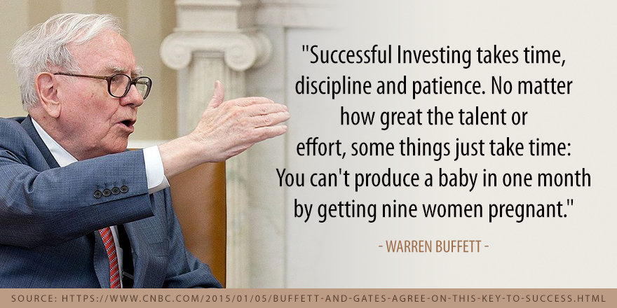 successful-investing-takes-time.jpg