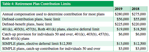 table 4 2019 tax.png