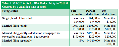 table 5 2019 tax.png
