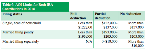 table 6 2019 tax.png