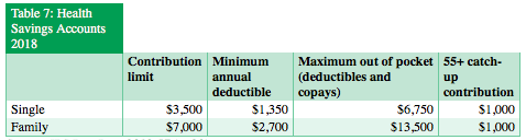table 7 2019 taxes.png
