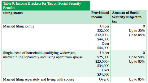 table 9 2019 tax.png