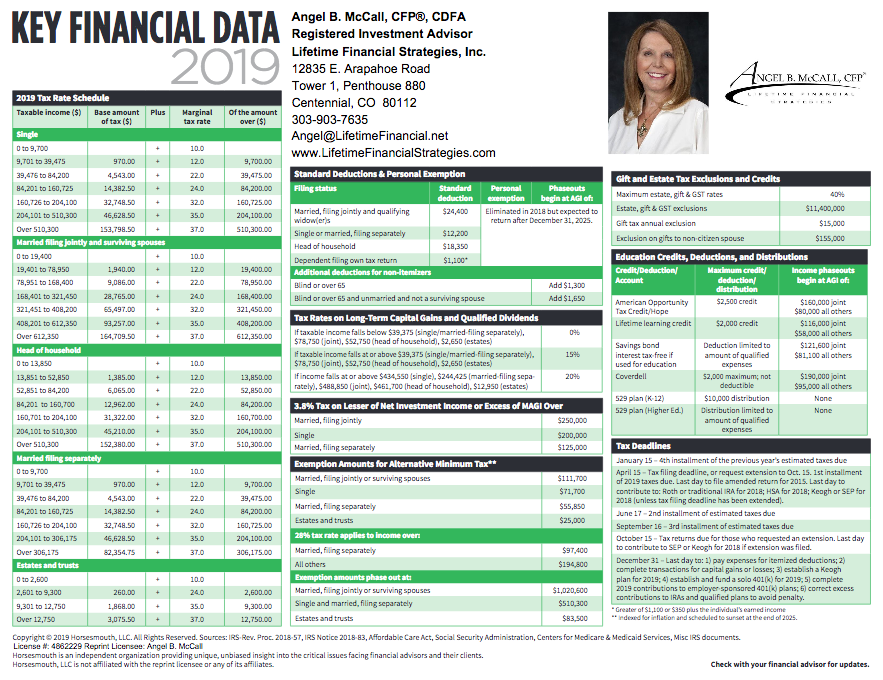 2019-key-financial-data-preview.png