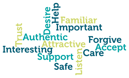 skills-healthy-relationships-wordle.png