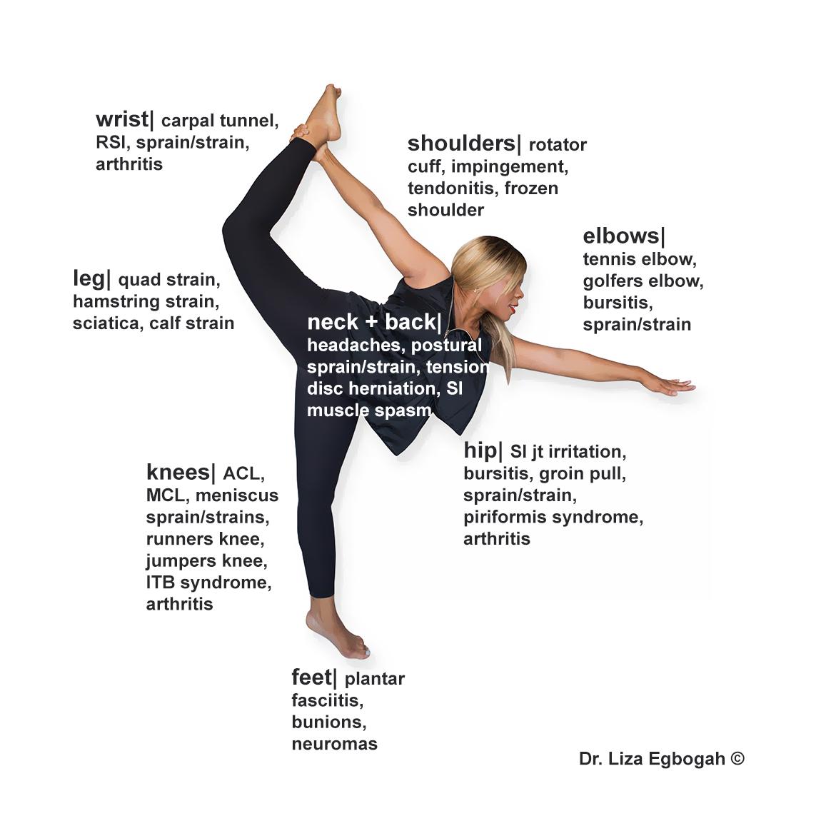 drliza-chiropractor-injuries