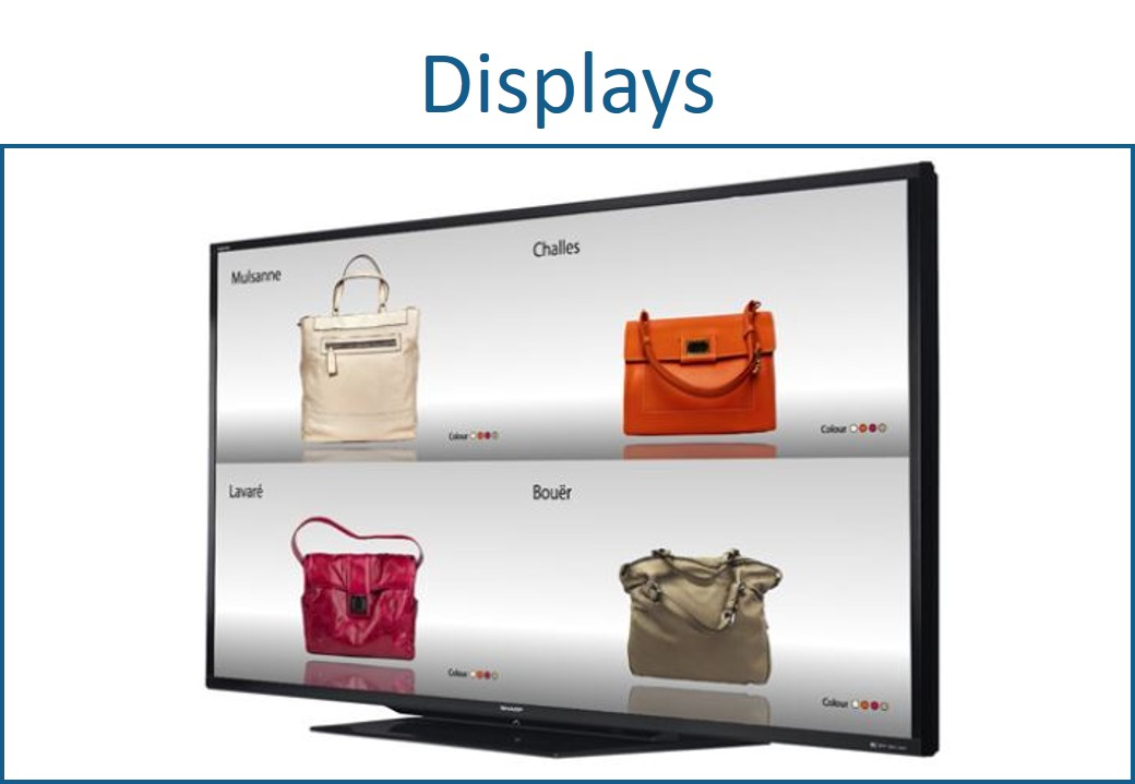 HD Displays used in AV