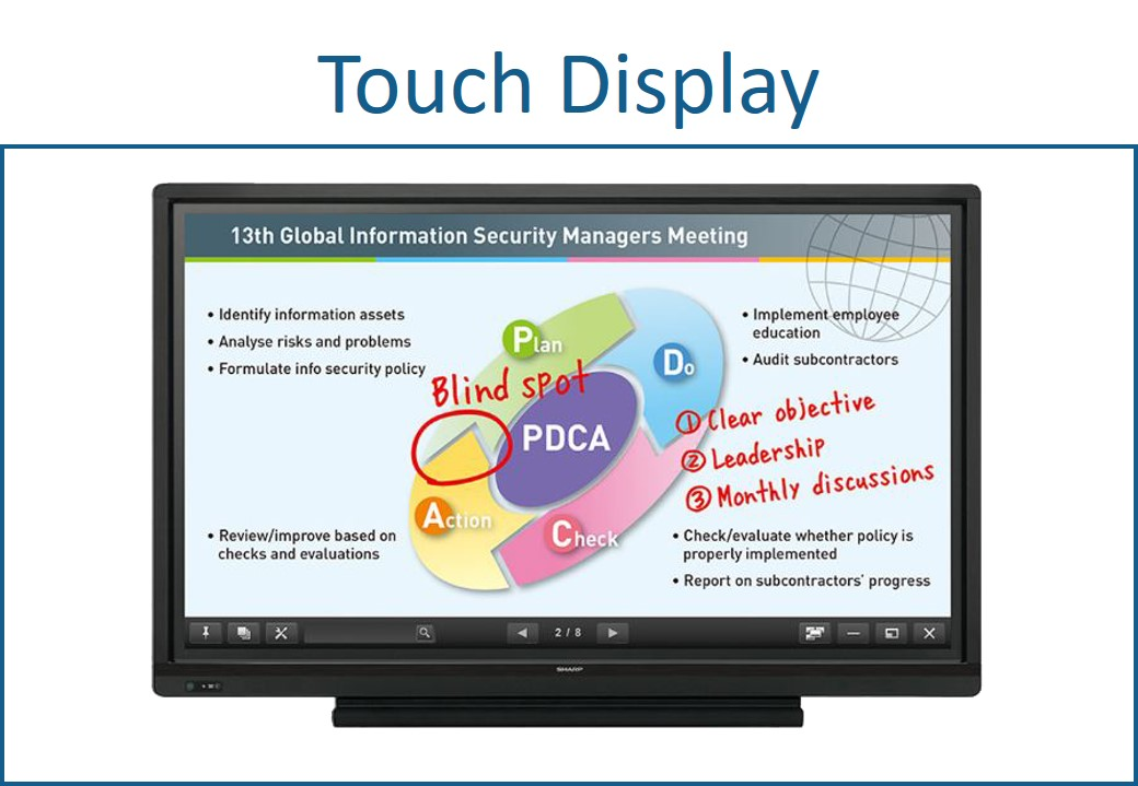 Touch panel displays for AV