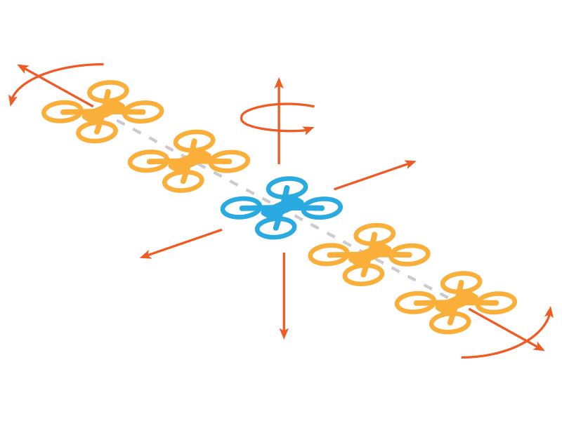 ArrowFormation_4-Axis-Control.png