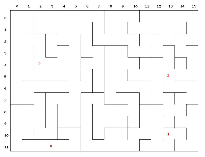 Amazing Maze Project