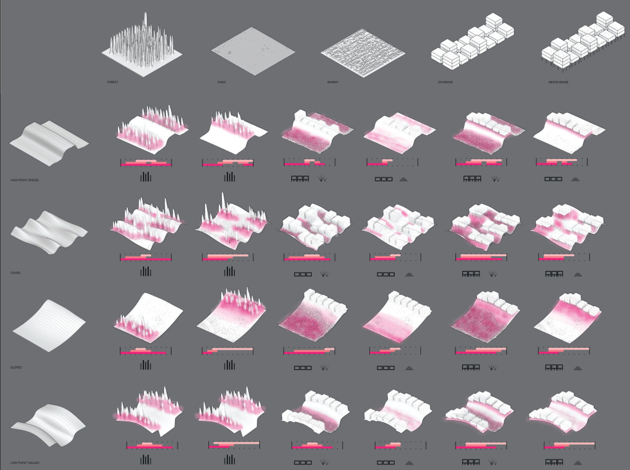 Typological Diagrams: landform + textural elements (vegetal + infrastructural) on fog attenuation