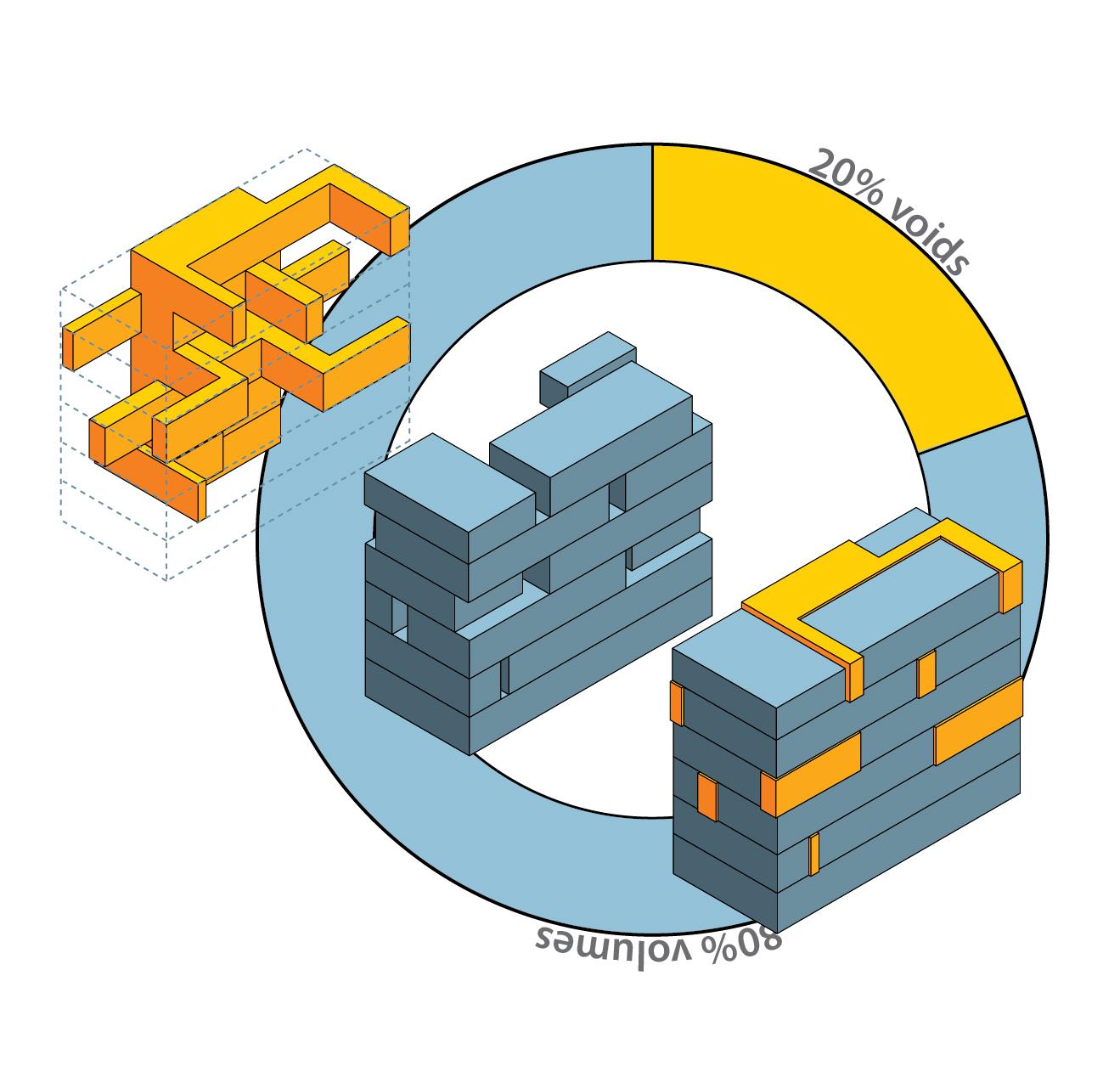 Volumetric Analysis of the built work