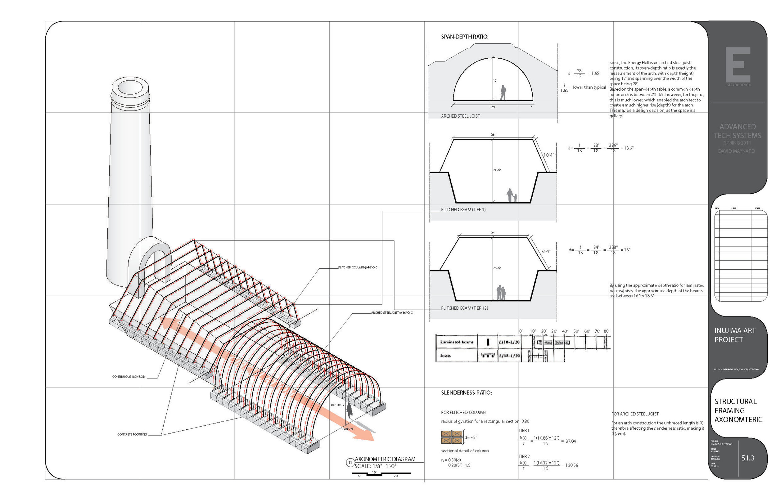 Structural Analysis of  Inujima Art Project