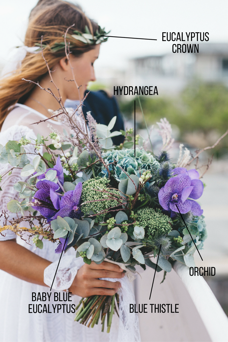 name that flower | Sixpence Events & Planning | hydrangea, baby blue eucalyptus, blue thistle, orchid