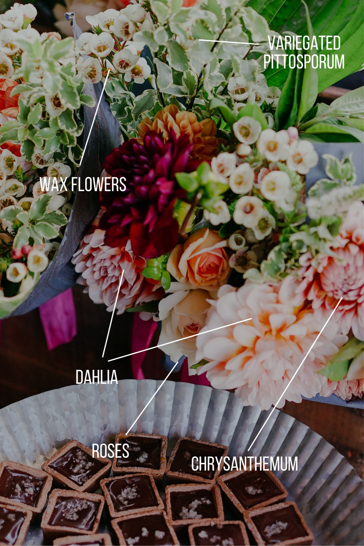 name that flower | Sixpence Events & Planning | wax flowers, variegated pittosporum, chrysanthemum, dahlia, roses