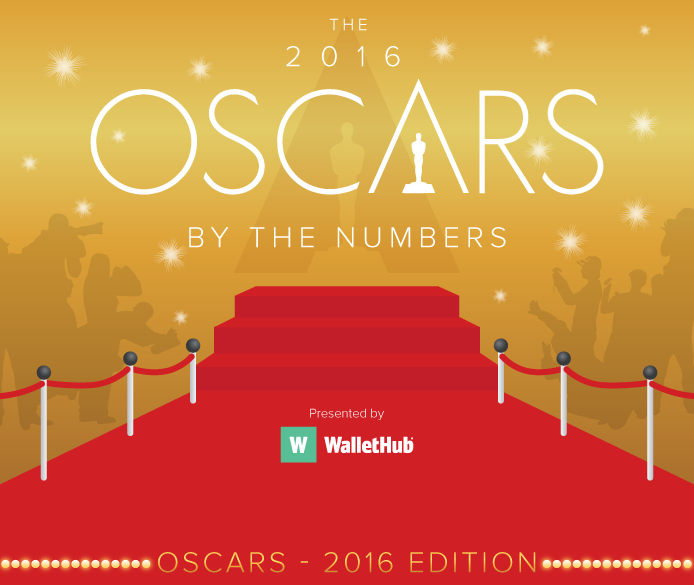 2016 Oscars By The Numbers