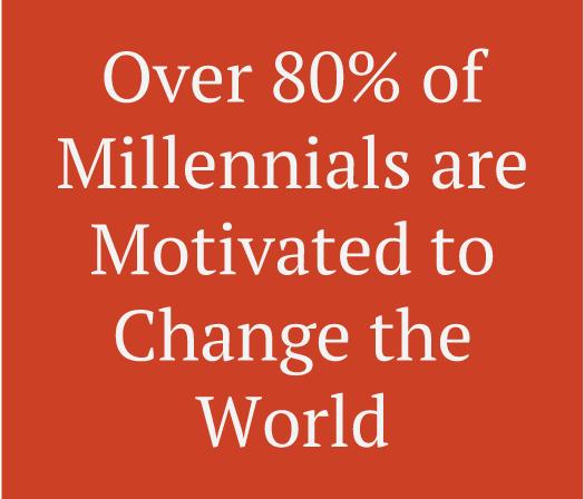 Millennials oang.png