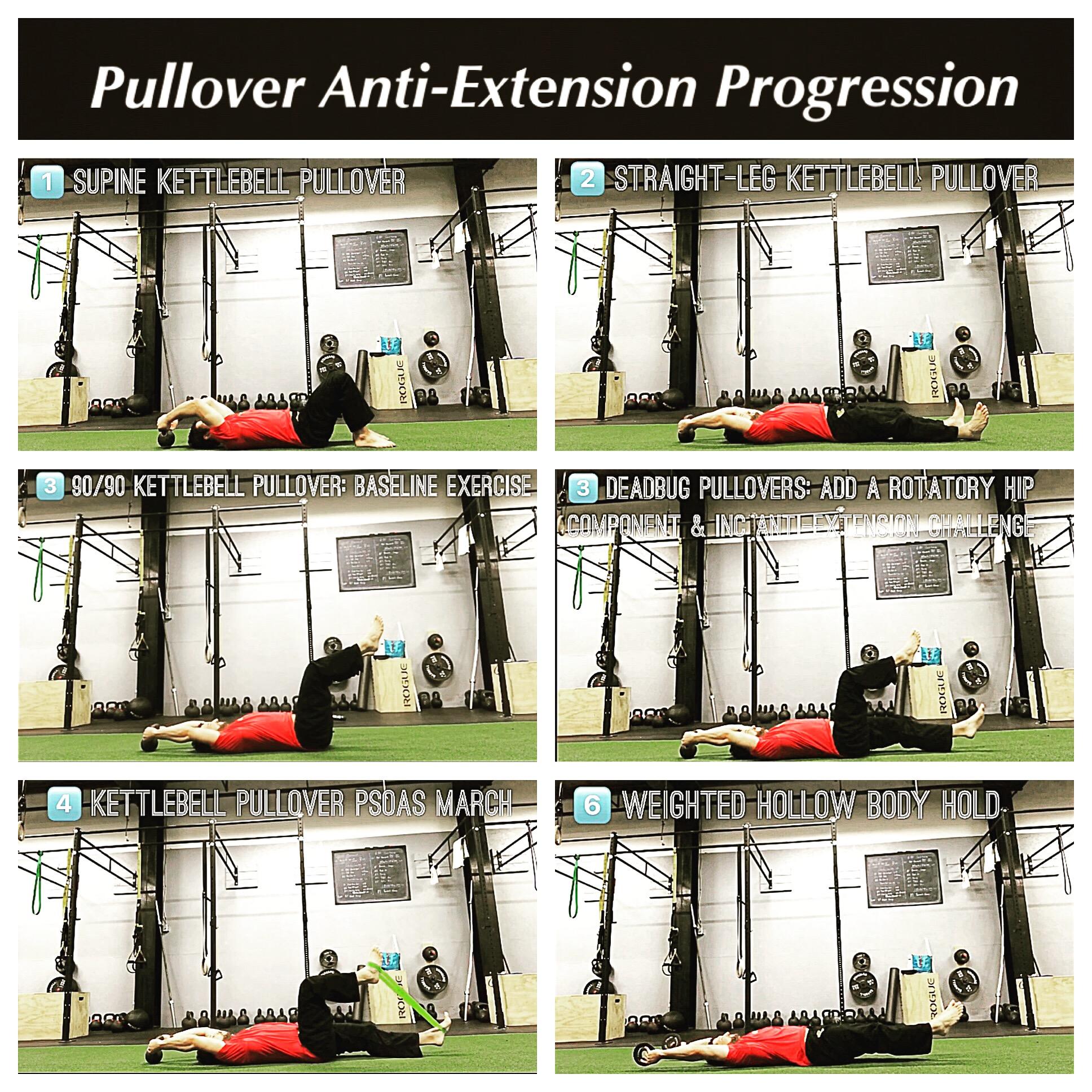 Pullover Anti-Extension Progression.jpg