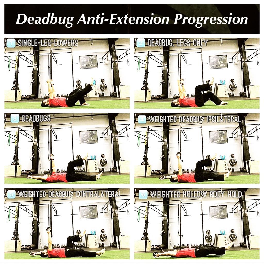 Deadbug Anti-Extension Progression.jpg