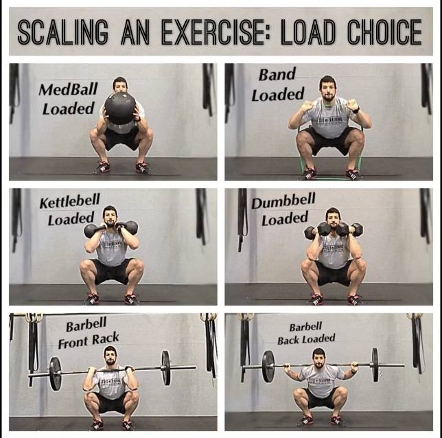 Scaling an Exercise.PNG