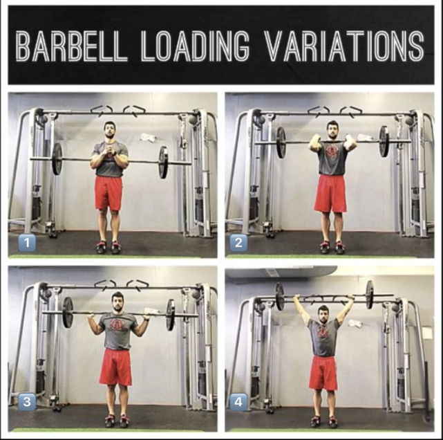 barbell loading variations.png