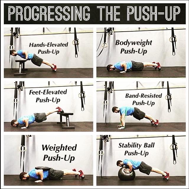 Progressing the Pushup.JPG
