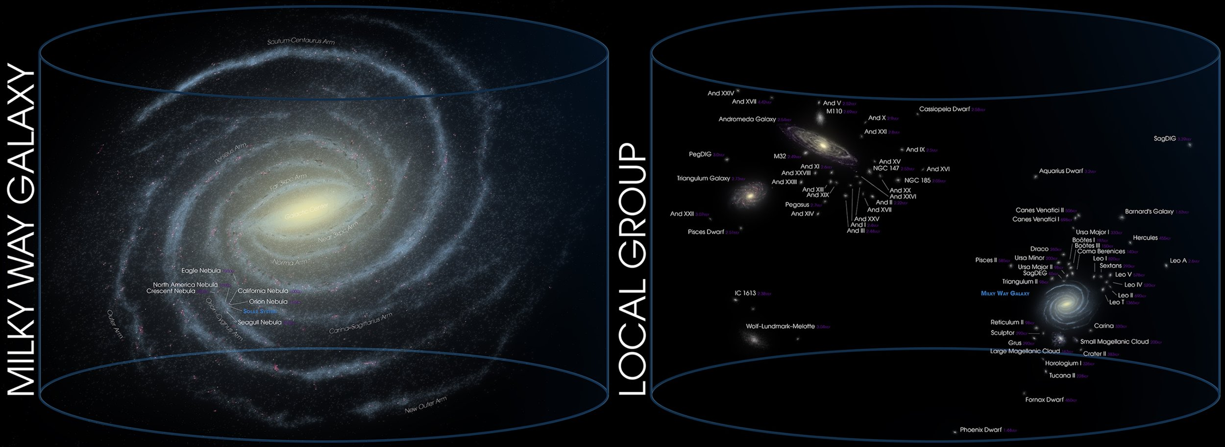From the second of the  large universe charts below , by Andrew Z. Colvin (Wikimedia Commons)