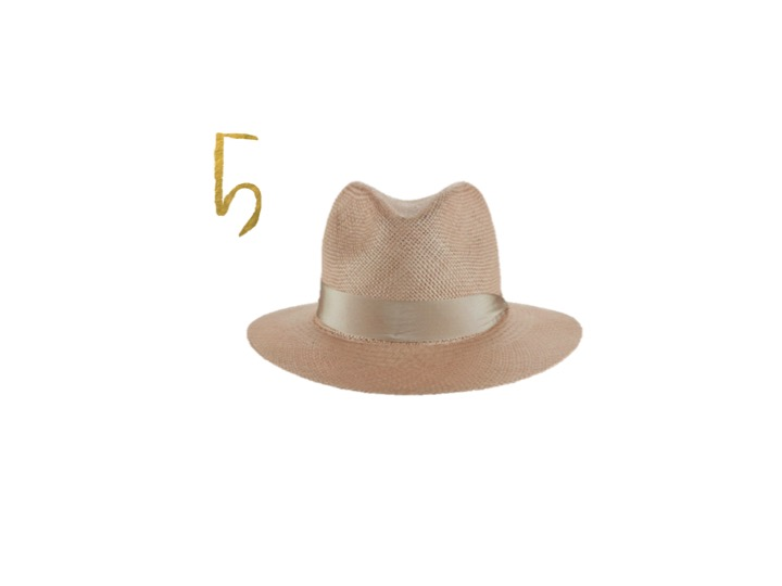 FRIDAY FAVE #5 RAG AND BONE PANAMA HAT