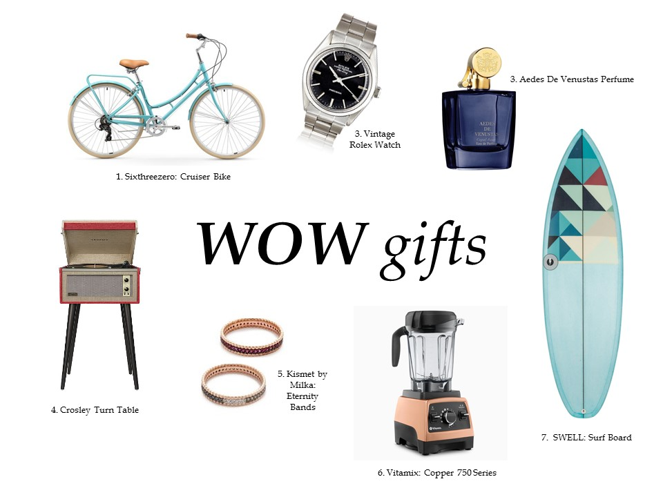 WOW GIFTS - HOLIDAY GIFT GUIDE