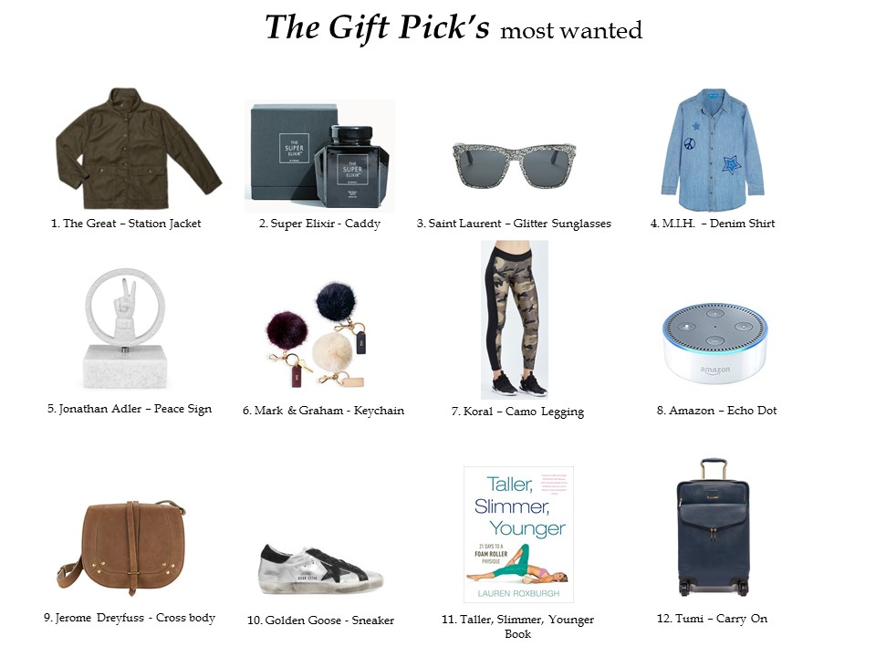editor's pick most wanted