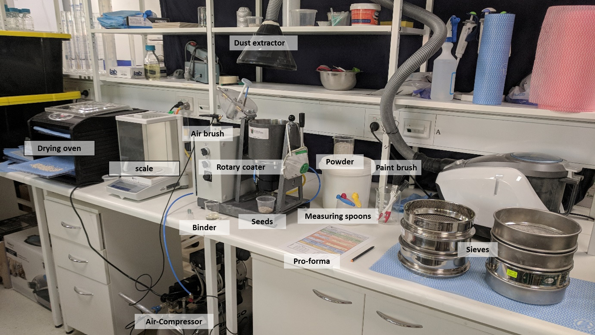 Laboratory setting, equipement and tools required for the developement of seed pelleting and encrusting protocol