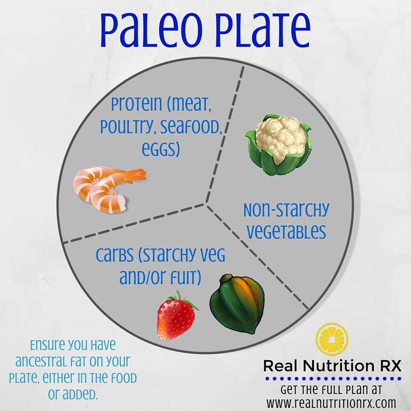 paleo_Plate