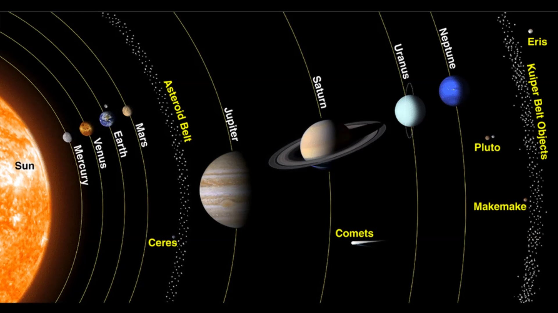 Asteroid Belt & Kuiper Belt within the Solar System | Image credit: ESA