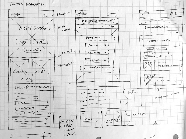Project 3 Precedent Sketch 6.jpg