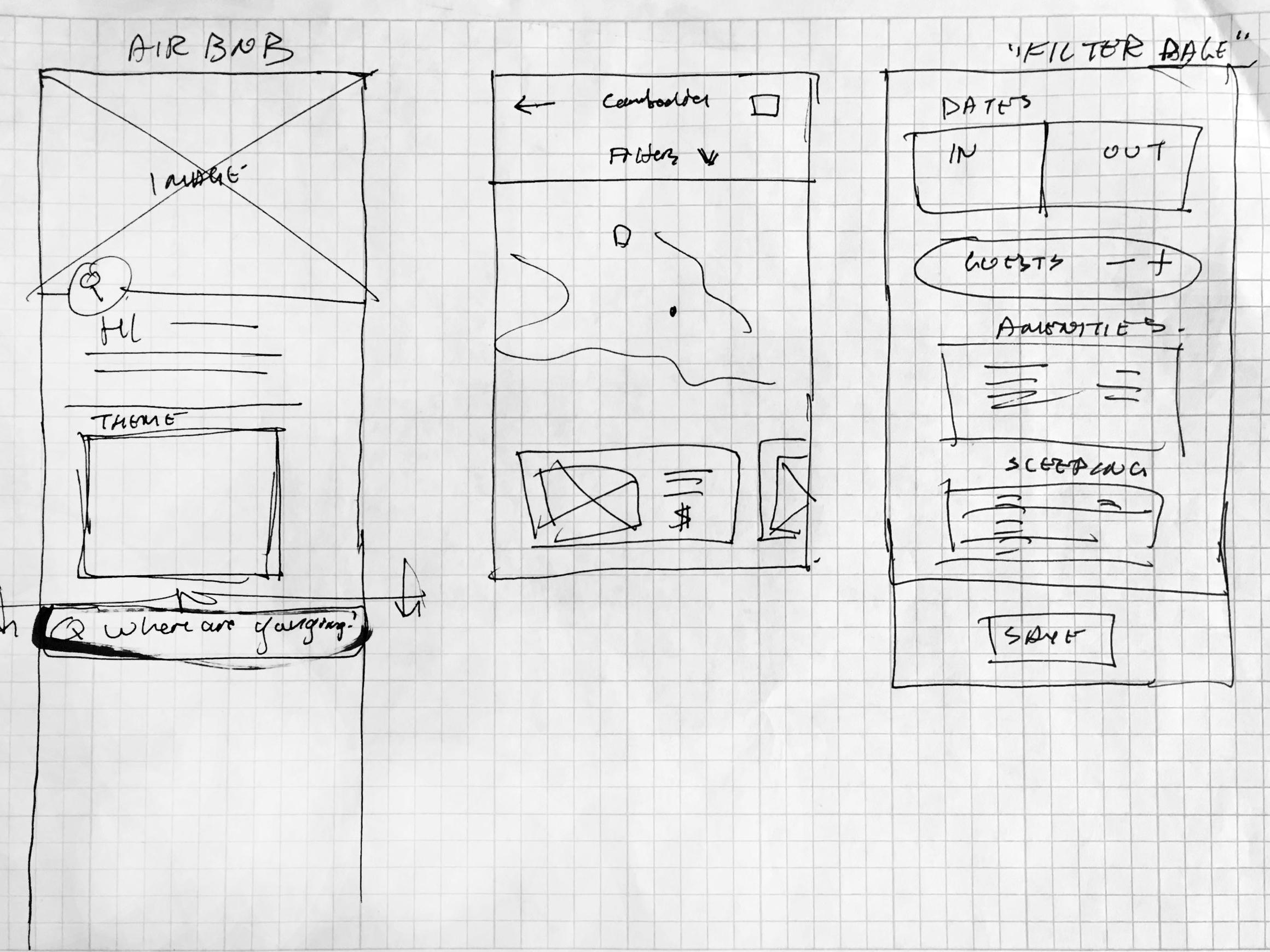 Project 3 Precedent Sketch 1.jpg
